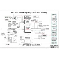 Foxconn M630/640
