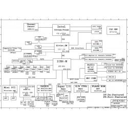 HP Compaq nx6110, nx6120