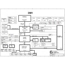 Dell Inspiron 500M, 510M, Latitude D500M, D505