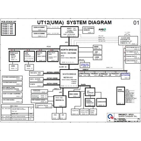 Quanta UT12 (UMA)