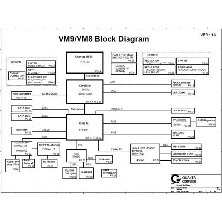 Quanta VM9/VM8