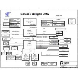 Quanta Cosica/Gilligan UMA