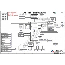 Quanta ZR8