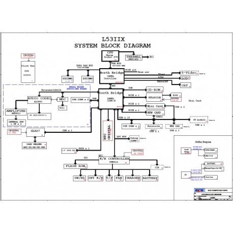 ECS L53II0