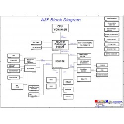 A3F Block Diagram